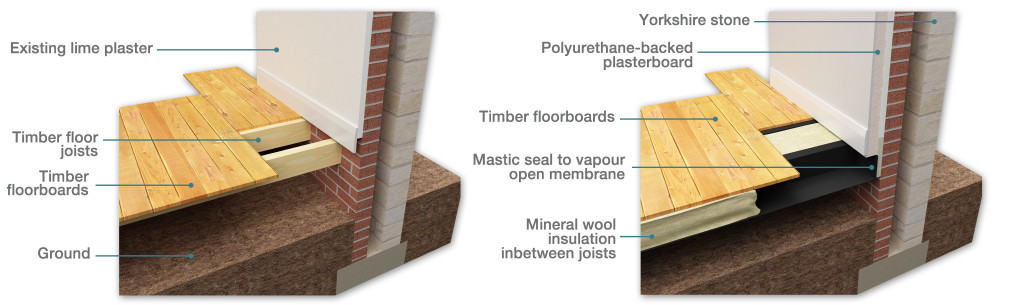 Detailing for suspended ground floor for West Yorkshire Victorian mid-terrace house.