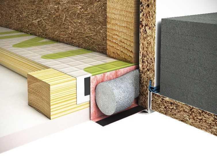 Wellhofer airtight loft hatch sealing system