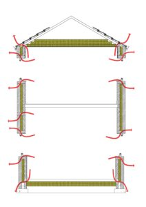 Examples of thermal bridges