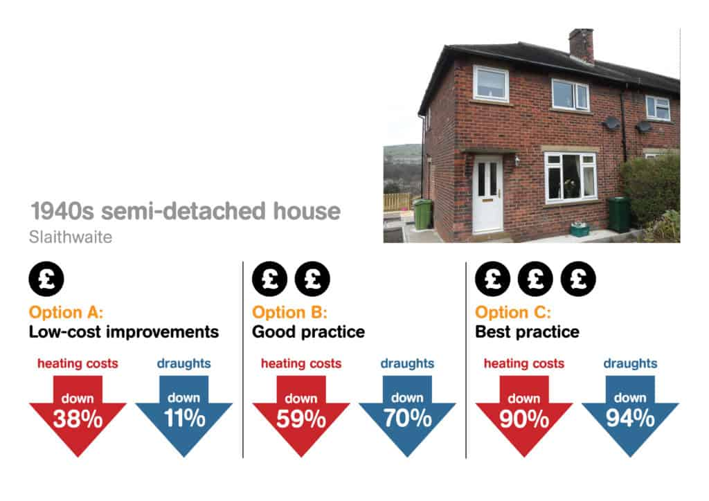 Warmer Homes options semi-detached house
